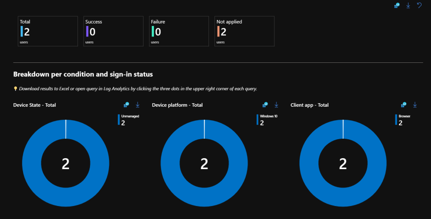 How to analyze Conditional Access Policies with 'Report Only'Mode?